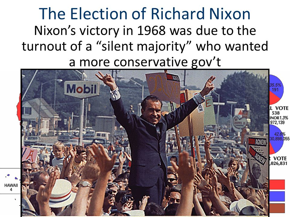 The Election of Richard Nixon In 1968, Americans elected conservative Republican Richard Nixon Nixon's victory in 1968 was due to the turnout of a silent majority who wanted a more conservative gov't