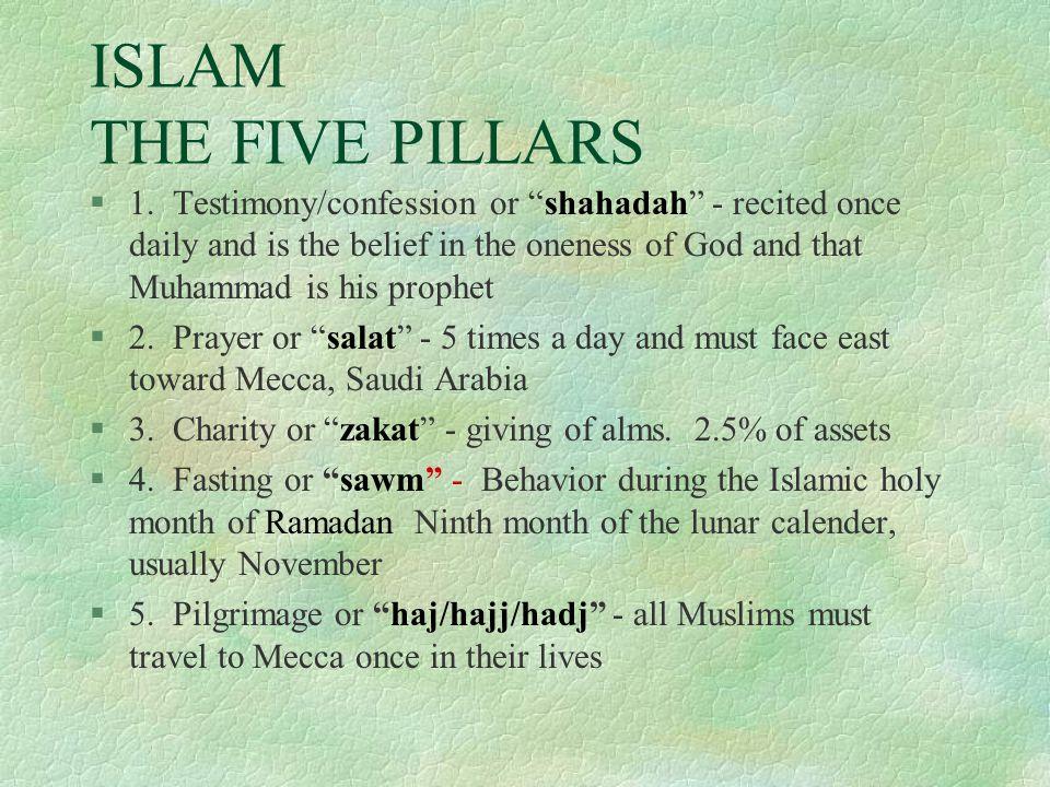 ISLAM THE FIVE PILLARS §1.