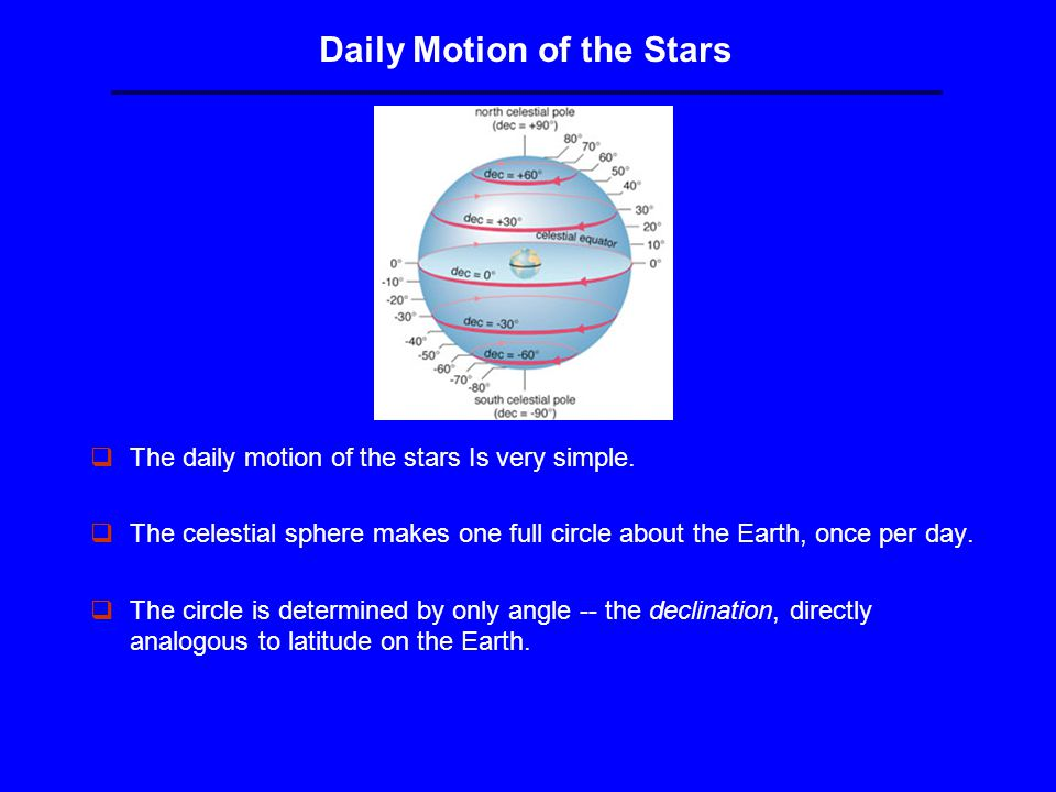 Daily Motion of the Stars qThe daily motion of the stars Is very simple.