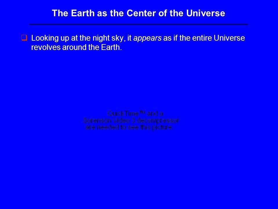 Summary of Celestial Sphere Viewed fom Earth