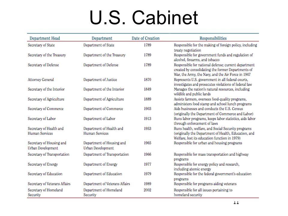 11 U.S. Cabinet