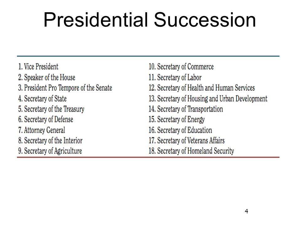 4 Presidential Succession