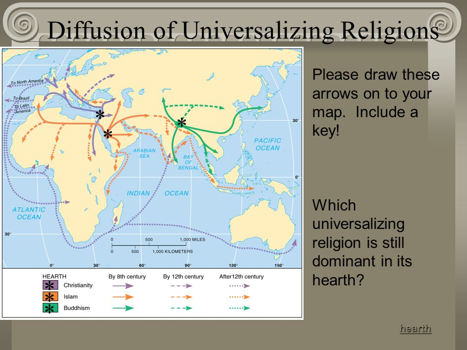 Diffusion of Universalizing Religions hearth Fig. 6-4: Each of the three main universalizing religions diffused widely from its hearth. Please draw th