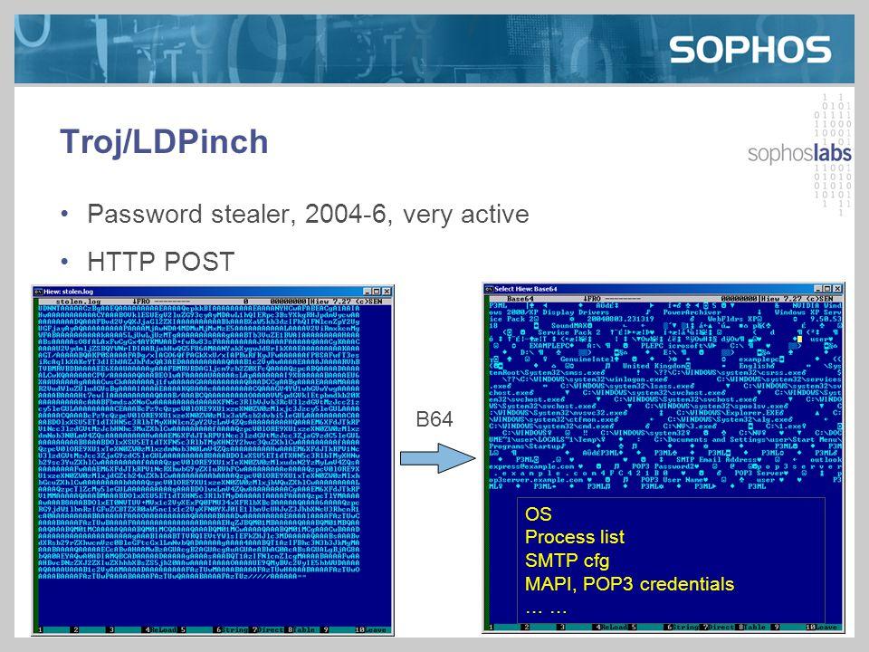 Troj/LDPinch Password stealer, 2004-6, very active HTTP POST B64 OS Process list SMTP cfg MAPI, POP3 credentials …