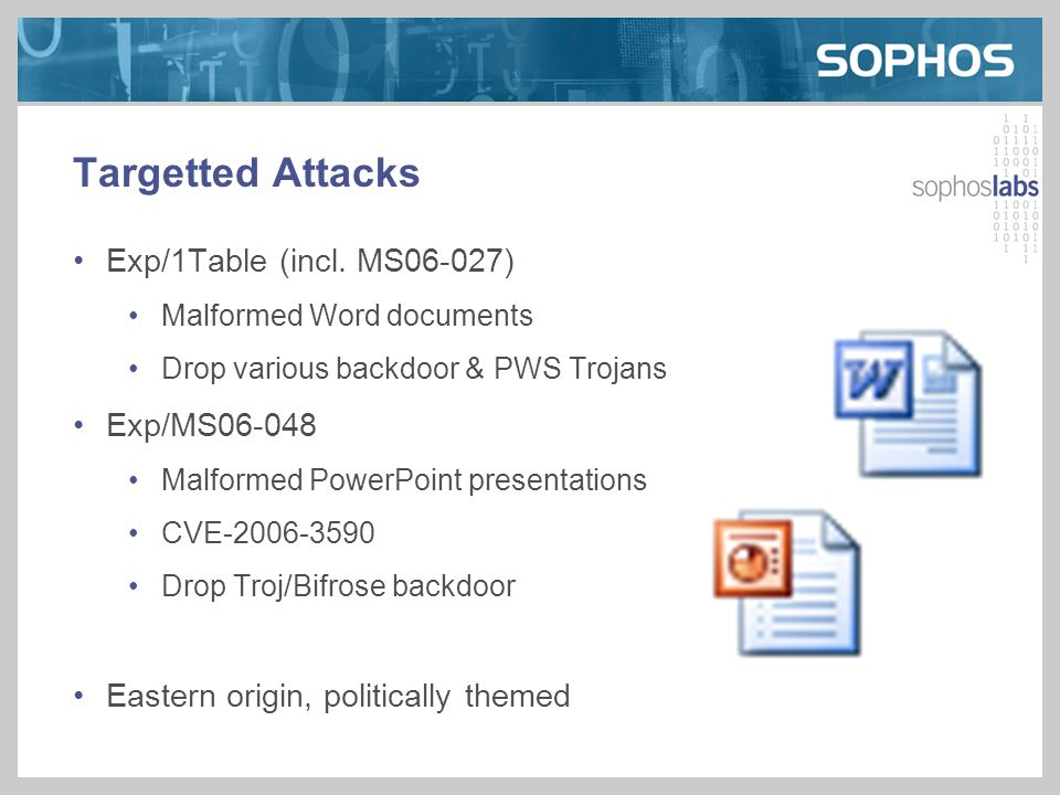 Targetted Attacks Exp/1Table (incl.