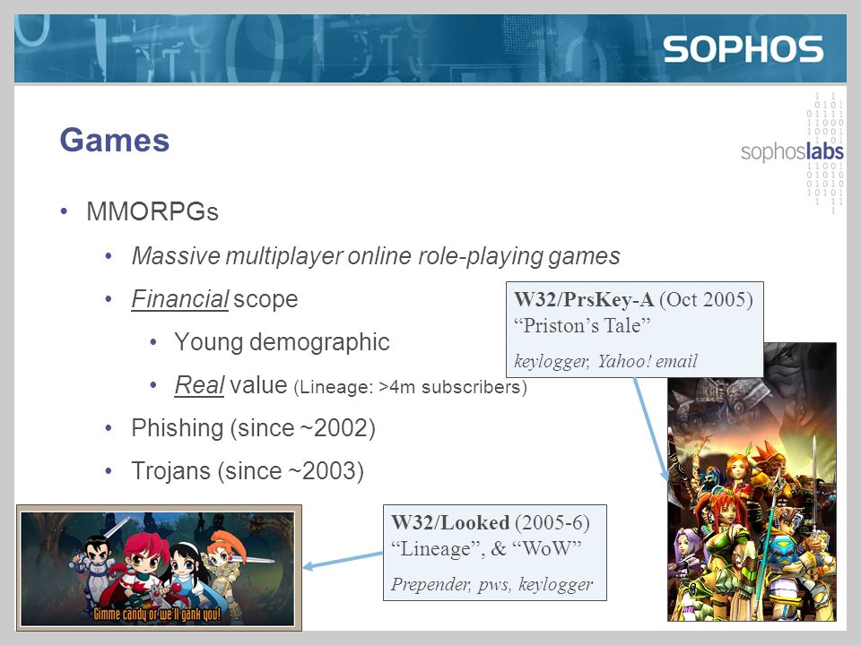 Games MMORPGs Massive multiplayer online role-playing games Financial scope Young demographic Real value (Lineage: >4m subscribers) Phishing (since ~2002) Trojans (since ~2003) W32/PrsKey-A (Oct 2005) Priston's Tale keylogger, Yahoo.