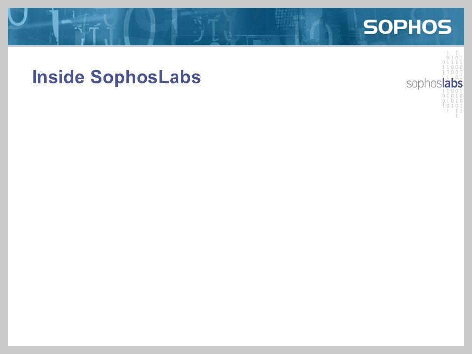 Inside SophosLabs