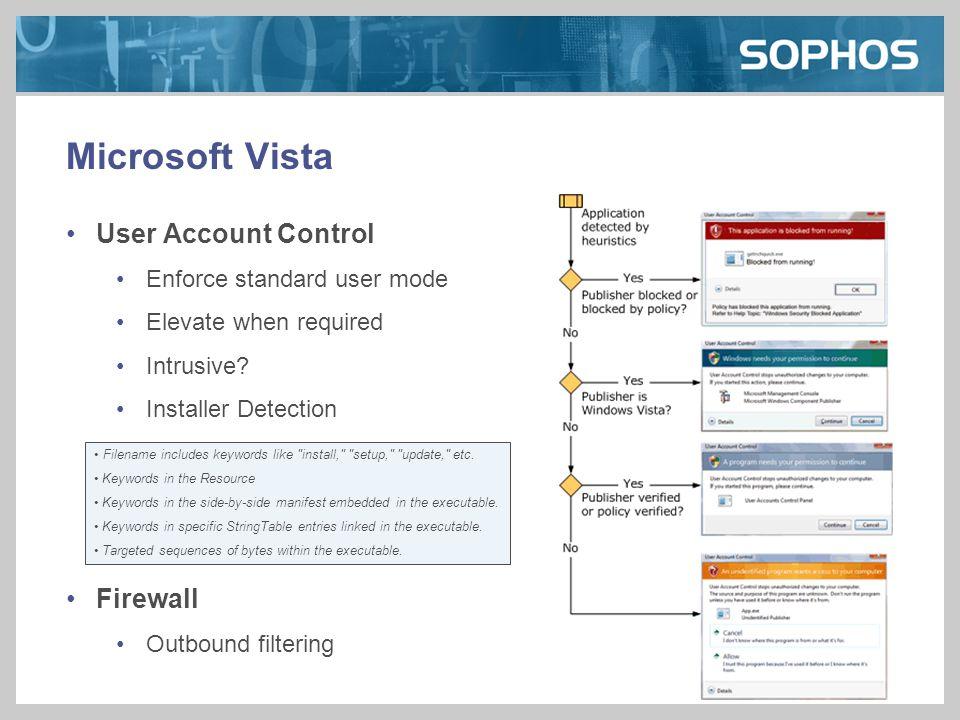 Microsoft Vista User Account Control Enforce standard user mode Elevate when required Intrusive? Installer Detection Firewall Outbound filtering Filen