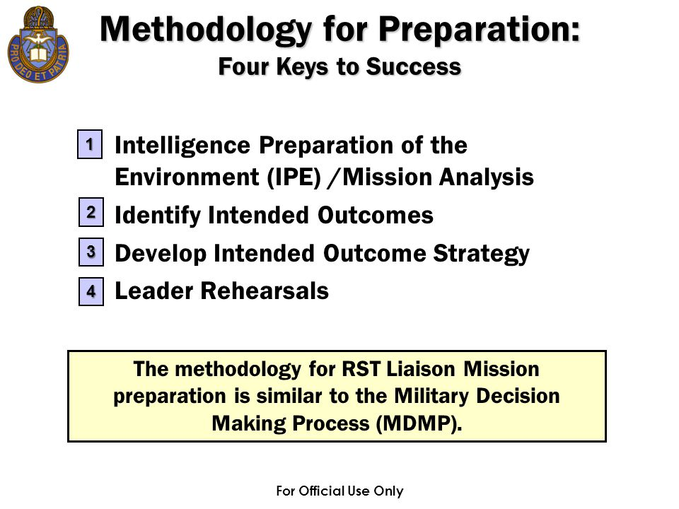 For Official Use Only Methodology for Preparation: Four Keys to Success Intelligence Preparation of the Environment (IPE) /Mission Analysis Identify Intended Outcomes Develop Intended Outcome Strategy Leader Rehearsals 1 The methodology for RST Liaison Mission preparation is similar to the Military Decision Making Process (MDMP).