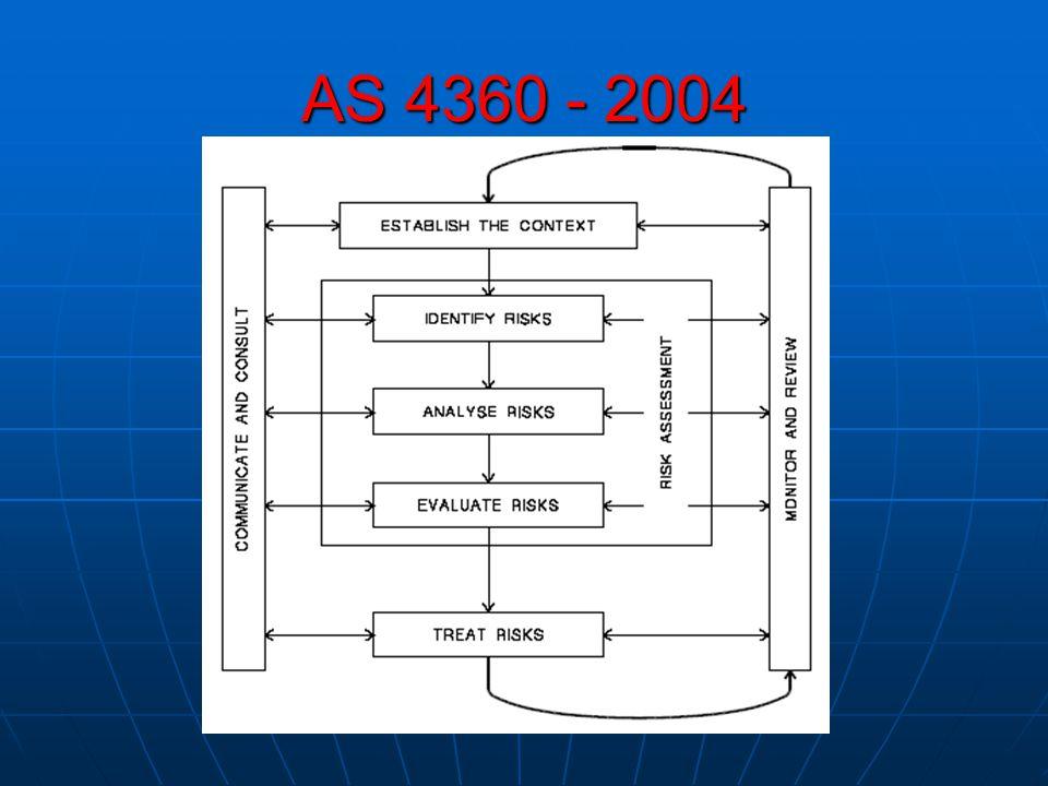 AS 4360 - 2004