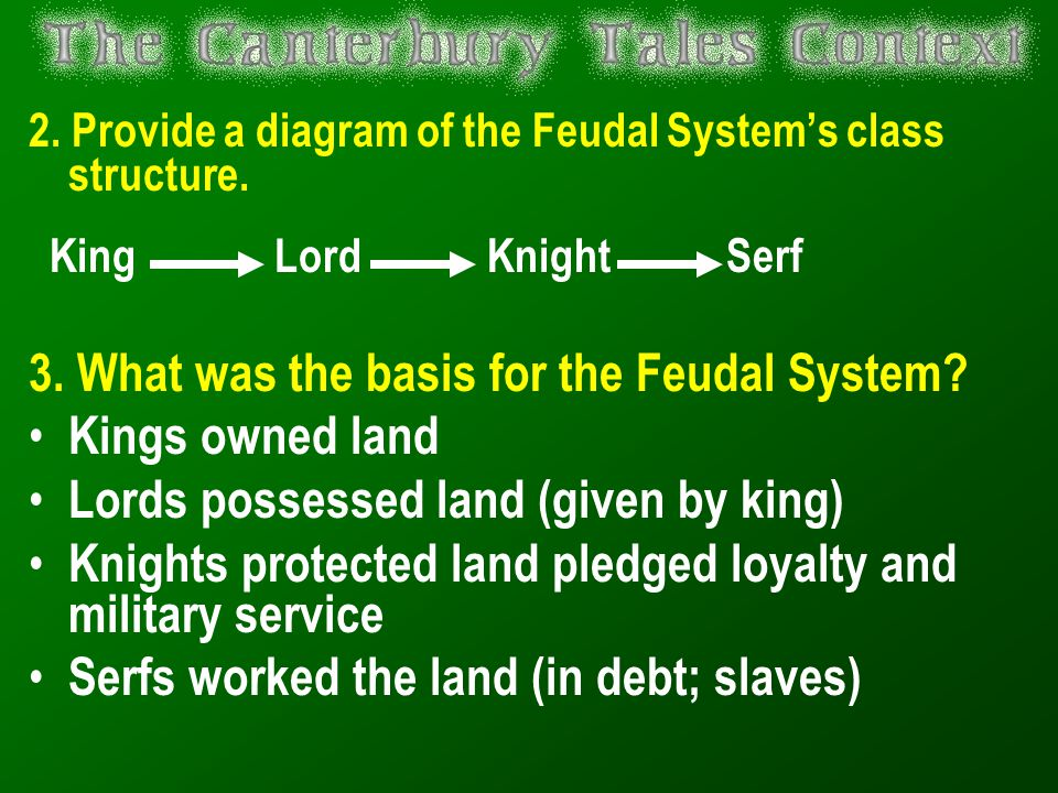 2. Provide a diagram of the Feudal System's class structure. King Lord Knight Serf 3. What was the basis for the Feudal System? Kings owned land Lords