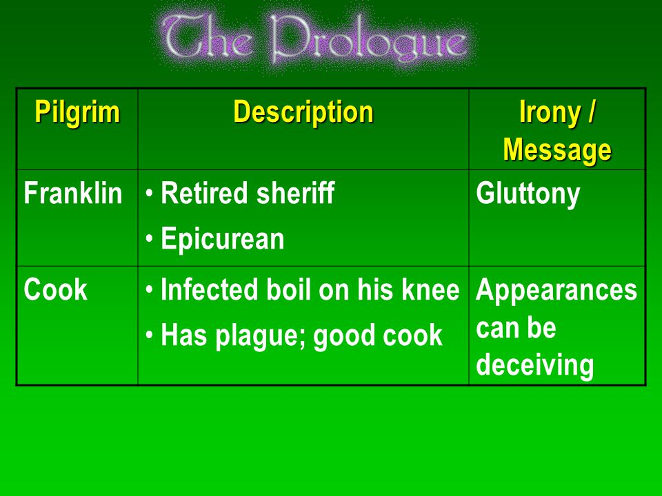 PilgrimDescription Irony / Message Franklin Retired sheriff Epicurean Gluttony Cook Infected boil on his knee Has plague; good cook Appearances can be