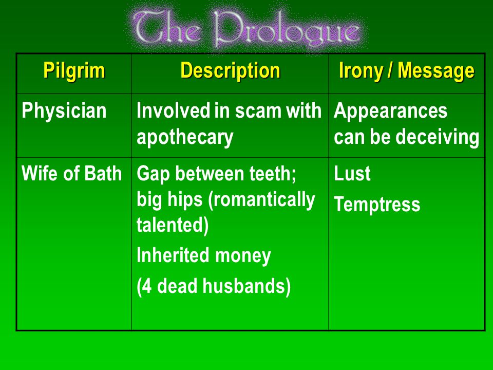 PilgrimDescription Irony / Message PhysicianInvolved in scam with apothecary Appearances can be deceiving Wife of BathGap between teeth; big hips (rom