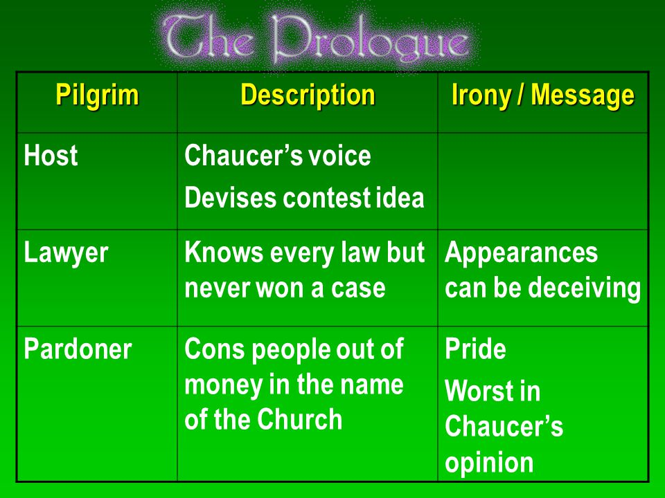 PilgrimDescription Irony / Message HostChaucer's voice Devises contest idea LawyerKnows every law but never won a case Appearances can be deceiving Pa