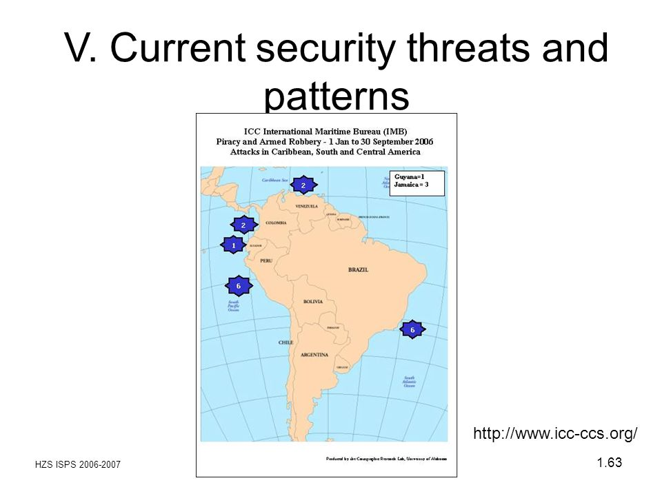 HZS ISPS 2006-2007 1.63 V. Current security threats and patterns http://www.icc-ccs.org/