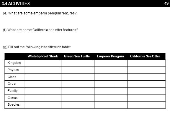 49 3.4 ACTIVITIES (e) What are some emperor penguin features? (f) What are some California sea otter features? (g) Fill out the following classificati