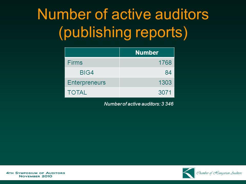 Number of active auditors (publishing reports) Number Firms1768 BIG484 Enterpreneurs1303 TOTAL3071 Number of active auditors: 3 346