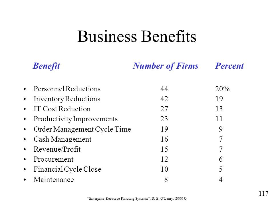 """117 """"Enterprise Resource Planning Systems"""", D. E. O'Leary, 2000 © Business Benefits BenefitNumber of FirmsPercent Personnel Reductions4420% Inventory"""
