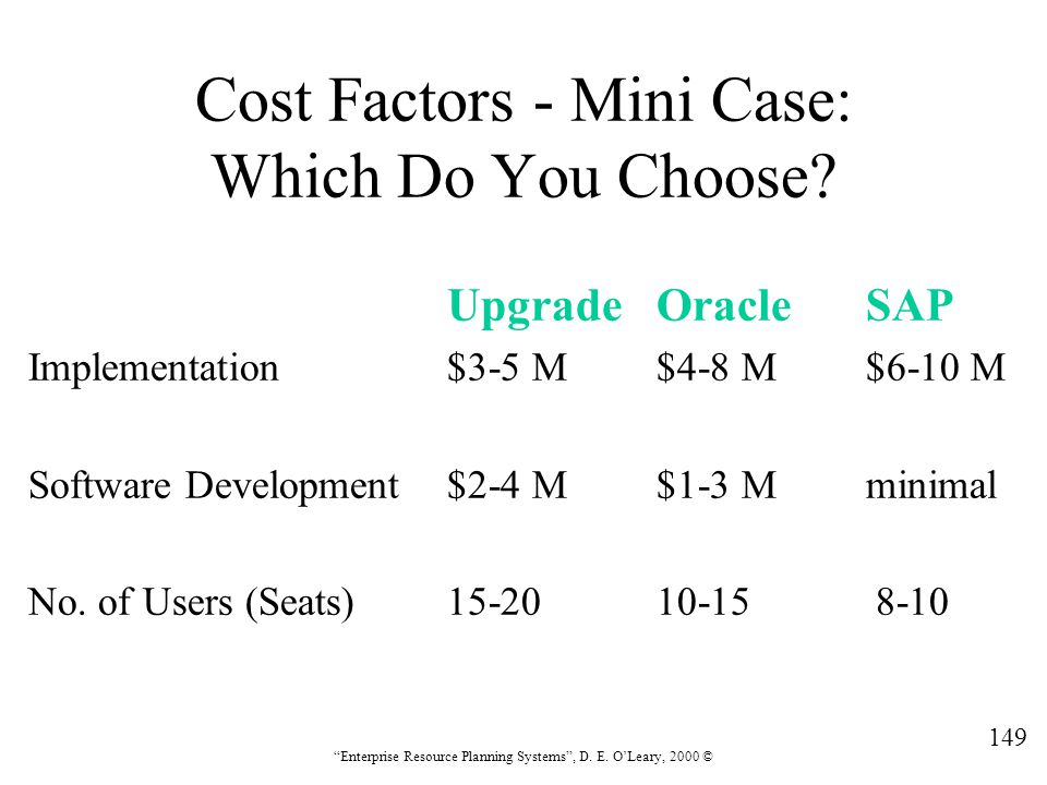 """149 """"Enterprise Resource Planning Systems"""", D. E. O'Leary, 2000 © Cost Factors - Mini Case: Which Do You Choose? UpgradeOracleSAP Implementation $3-5"""