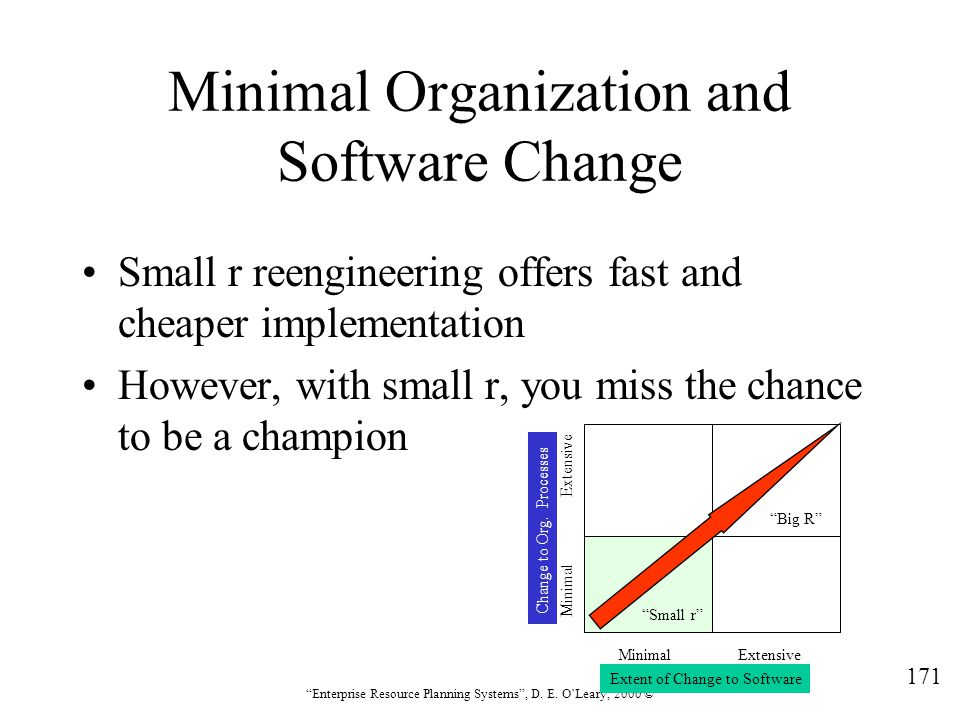 """171 """"Enterprise Resource Planning Systems"""", D. E. O'Leary, 2000 © Minimal Organization and Software Change Small r reengineering offers fast and cheap"""