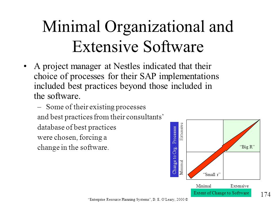 """174 """"Enterprise Resource Planning Systems"""", D. E. O'Leary, 2000 © Minimal Organizational and Extensive Software A project manager at Nestles indicated"""