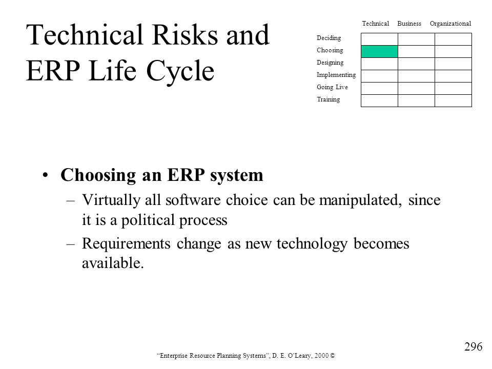 """296 """"Enterprise Resource Planning Systems"""", D. E. O'Leary, 2000 © Technical Risks and ERP Life Cycle Choosing an ERP system –Virtually all software ch"""