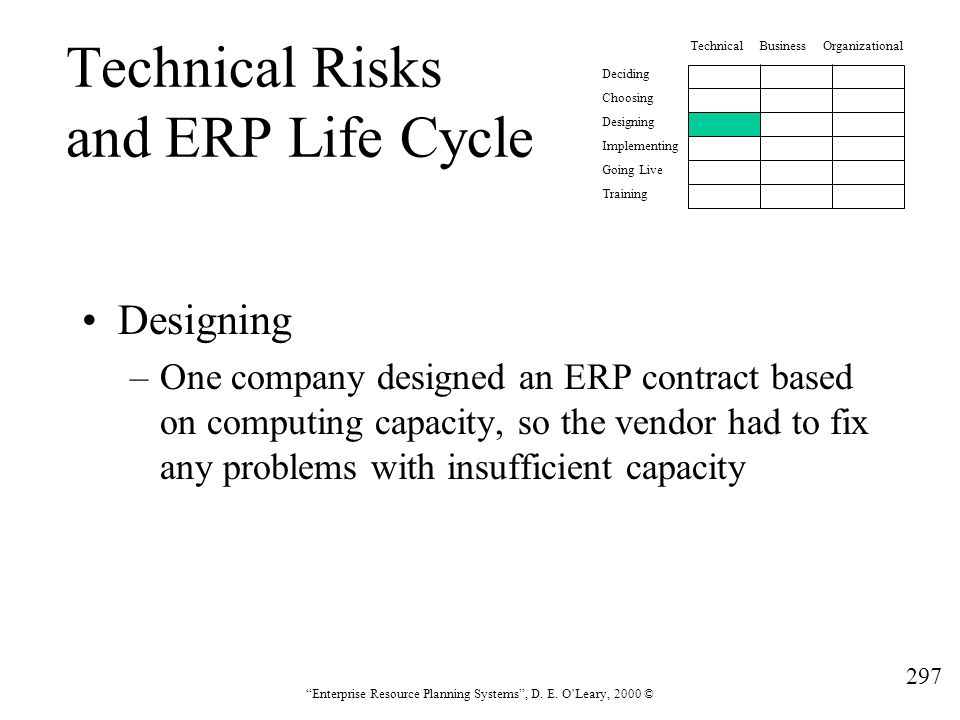 """297 """"Enterprise Resource Planning Systems"""", D. E. O'Leary, 2000 © Technical Risks and ERP Life Cycle Designing –One company designed an ERP contract b"""