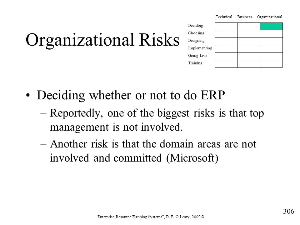 """306 """"Enterprise Resource Planning Systems"""", D. E. O'Leary, 2000 © Organizational Risks Deciding whether or not to do ERP –Reportedly, one of the bigge"""