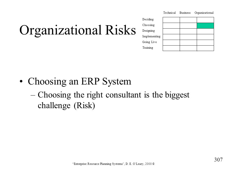 """307 """"Enterprise Resource Planning Systems"""", D. E. O'Leary, 2000 © Organizational Risks Choosing an ERP System –Choosing the right consultant is the bi"""