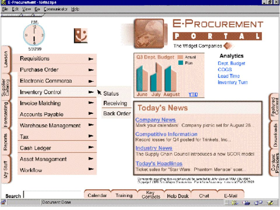 """91 """"Enterprise Resource Planning Systems"""", D. E. O'Leary, 2000 ©"""