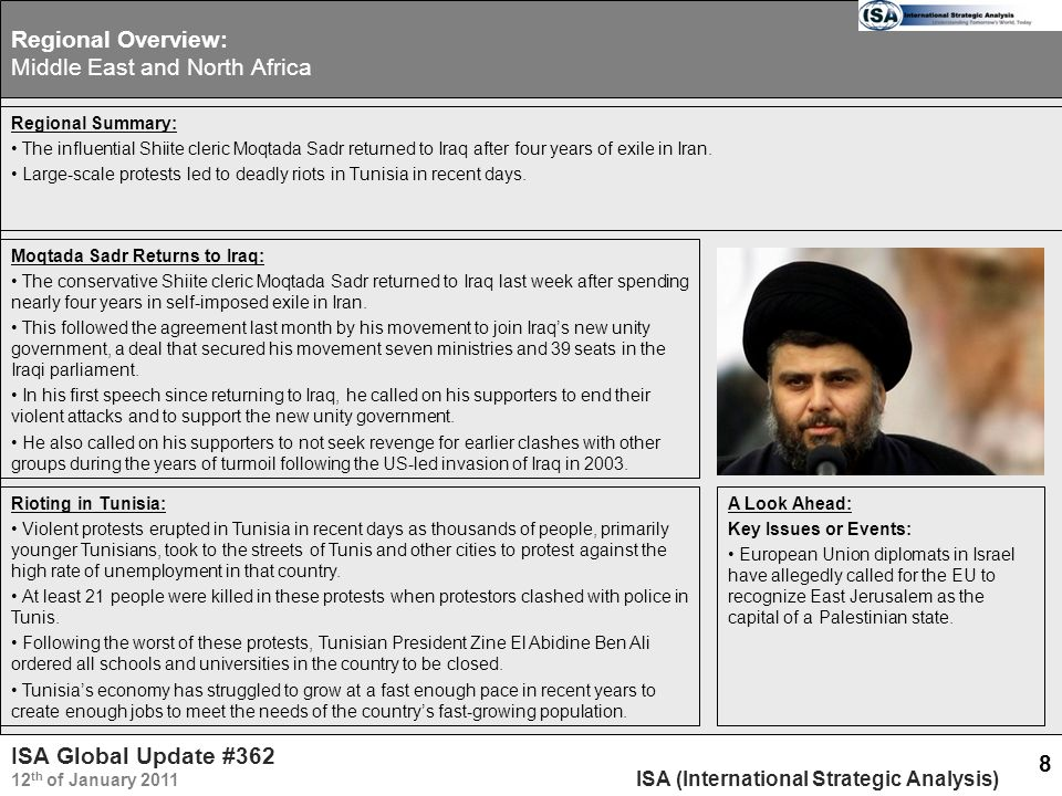 ISA Global Update #362 12 th of January 2011 ISA (International Strategic Analysis) 8 Regional Overview: Middle East and North Africa Regional Summary: The influential Shiite cleric Moqtada Sadr returned to Iraq after four years of exile in Iran.