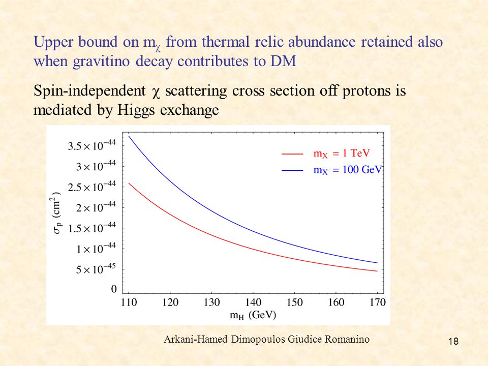 18 Upper bound on m  from thermal relic abundance retained also when gravitino decay contributes to DM Spin-independent  scattering cross section of