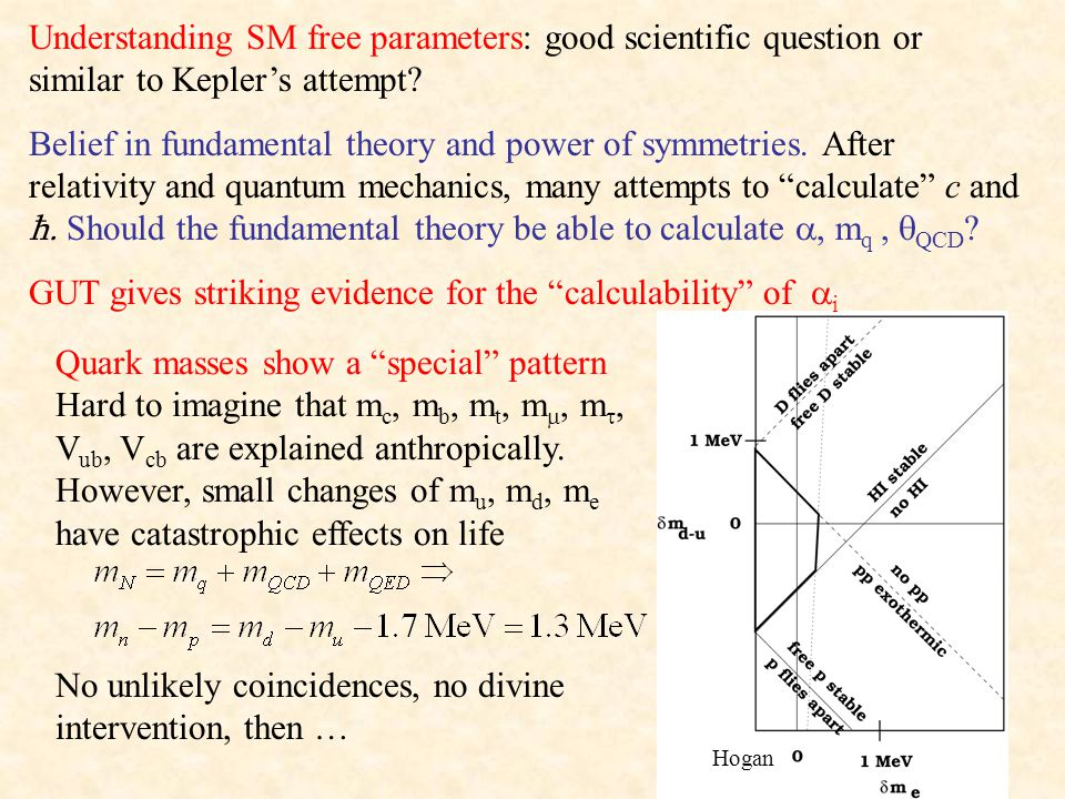 7 Understanding SM free parameters: good scientific question or similar to Kepler's attempt? Belief in fundamental theory and power of symmetries. Aft