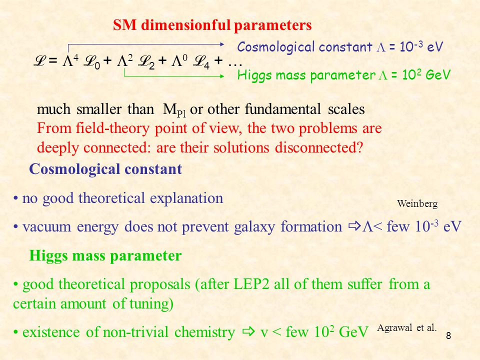 8 ℒ =    ℒ 0 +   ℒ 2 +   ℒ 4 + … SM dimensionful parameters Cosmological constant  = 10 -3 eV Higgs mass parameter  = 10 2 GeV much smaller than M Pl or other fundamental scales From field-theory point of view, the two problems are deeply connected: are their solutions disconnected.