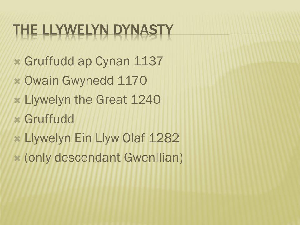  Gruffudd ap Cynan 1137  Owain Gwynedd 1170  Llywelyn the Great 1240  Gruffudd  Llywelyn Ein Llyw Olaf 1282  (only descendant Gwenllian)