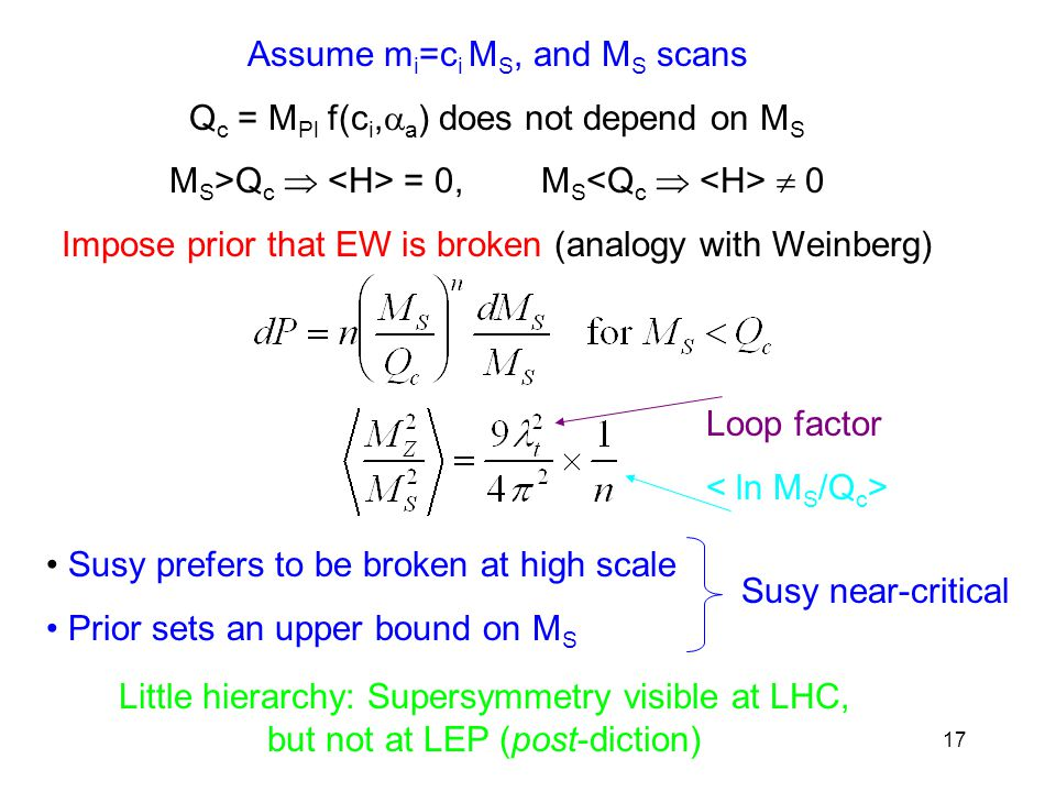 17 Assume m i =c i M S, and M S scans Q c = M Pl f(c i,  a ) does not depend on M S M S >Q c  = 0, M S  0 Impose prior that EW is broken (analogy with Weinberg) Little hierarchy: Supersymmetry visible at LHC, but not at LEP (post-diction) Susy prefers to be broken at high scale Prior sets an upper bound on M S Susy near-critical Loop factor