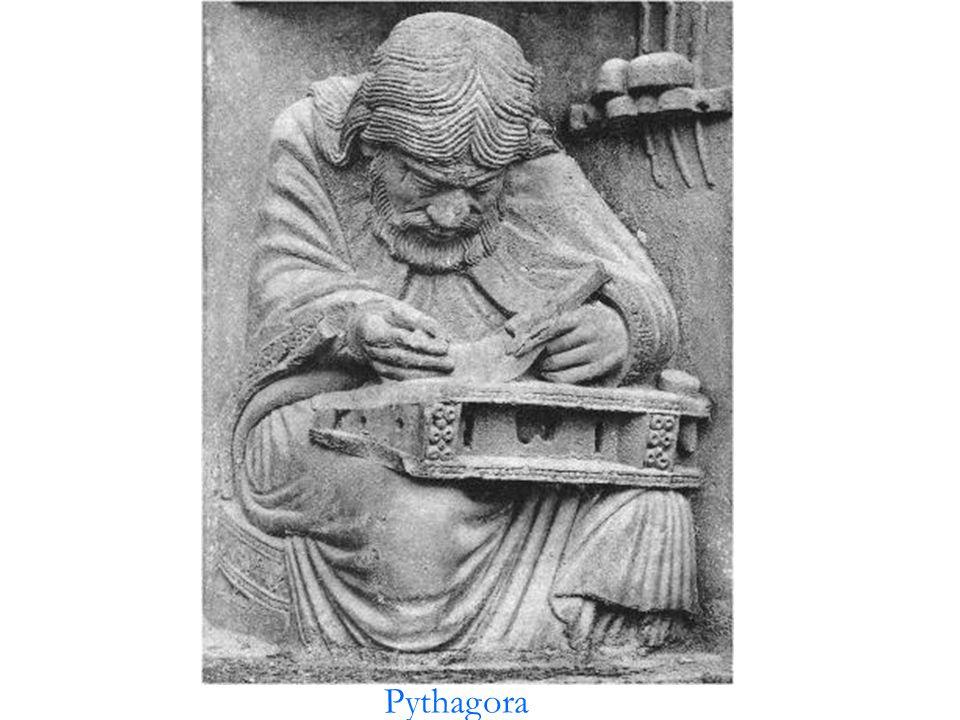 Pythagora s