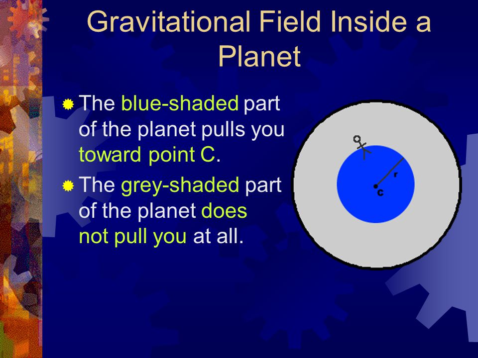 Gravitational Field Inside a Planet  The blue-shaded part of the planet pulls you toward point C.
