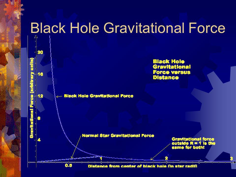 Black Hole Gravitational Force