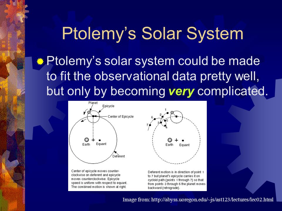 Ptolemy's Solar System  Ptolemy's solar system could be made to fit the observational data pretty well, but only by becoming very complicated.