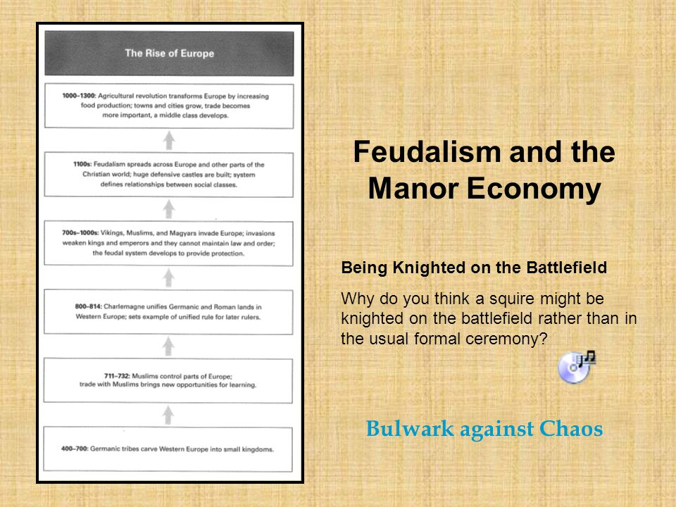 Feudalism and the Manor Economy Being Knighted on the Battlefield Why do you think a squire might be knighted on the battlefield rather than in the usual formal ceremony.