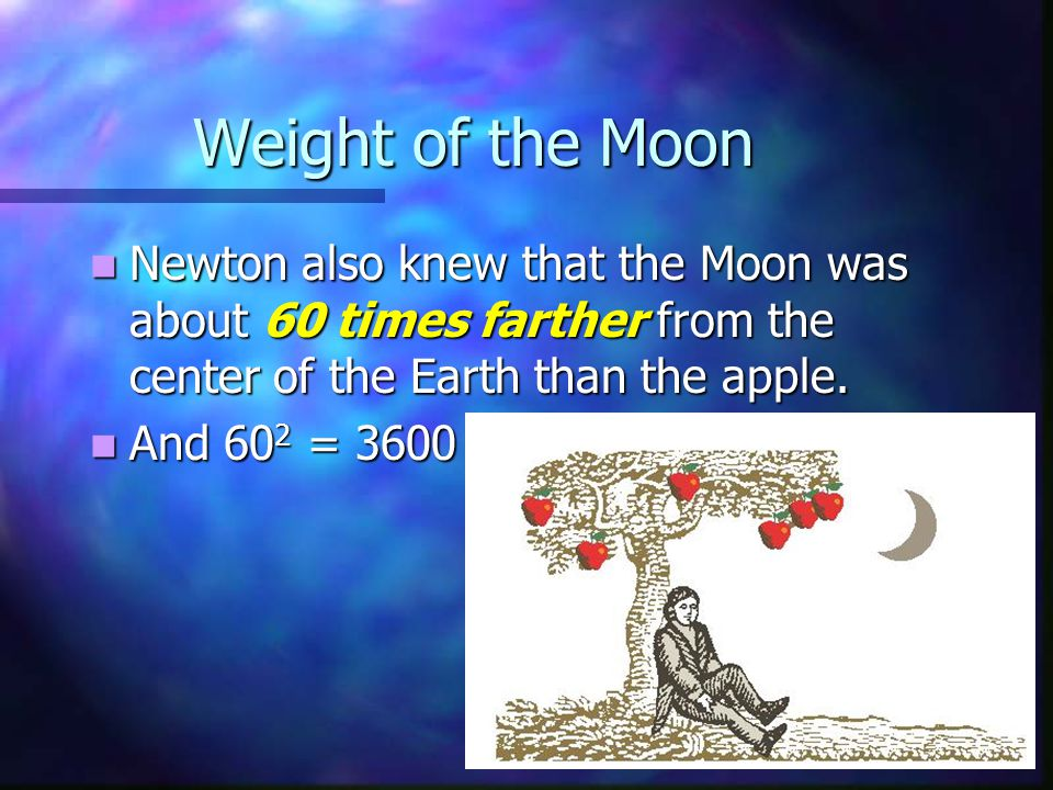 Weight of the Moon Newton also knew that the Moon was about 60 times farther from the center of the Earth than the apple. Newton also knew that the Mo