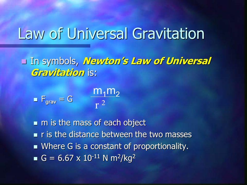 Law of Universal Gravitation In symbols, Newton's Law of Universal Gravitation is: In symbols, Newton's Law of Universal Gravitation is: F grav = G F