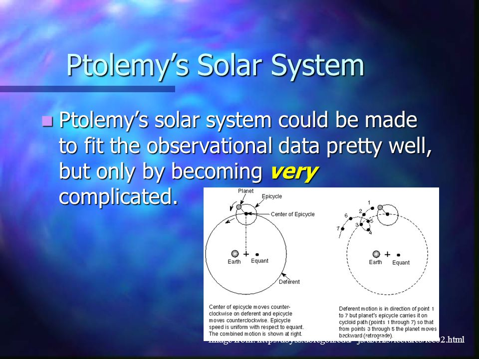 Ptolemy's Solar System Ptolemy's solar system could be made to fit the observational data pretty well, but only by becoming very complicated. Ptolemy'