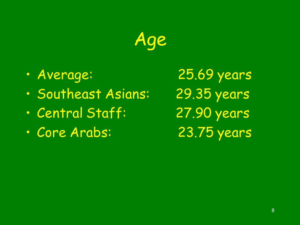 8 Age Average: 25.69 years Southeast Asians:29.35 years Central Staff:27.90 years Core Arabs: 23.75 years