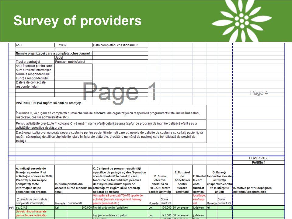 –www.hospice.rowww.hospice.ro Survey of providers