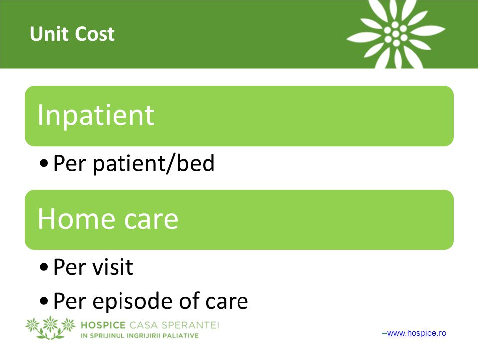 –www.hospice.rowww.hospice.ro Unit Cost Inpatient Per patient/bed Home care Per visit Per episode of care