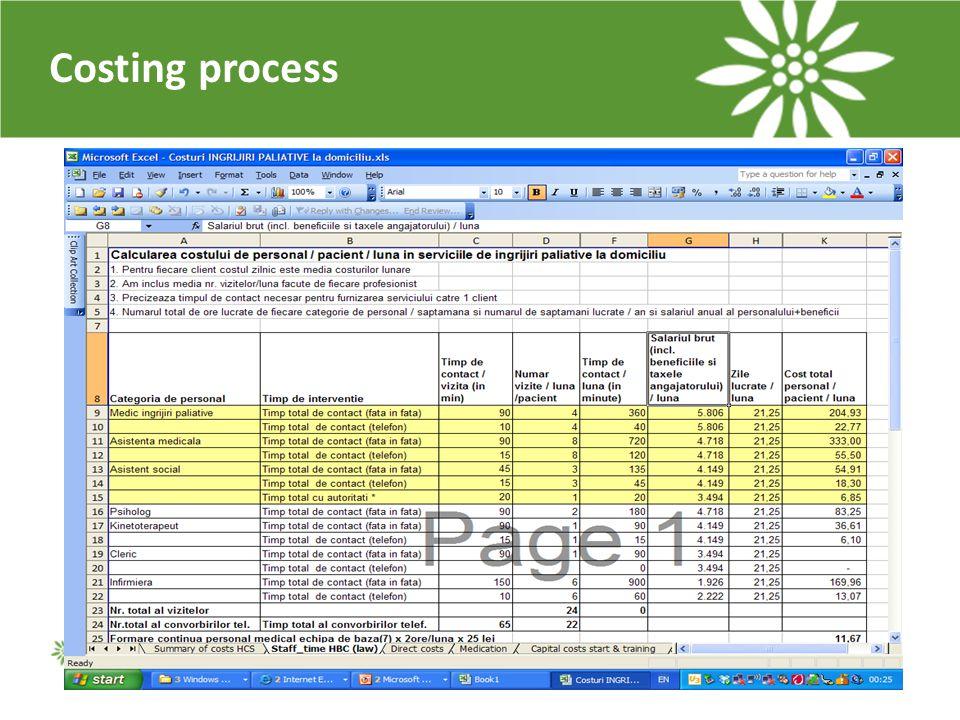 –www.hospice.rowww.hospice.ro Costing process
