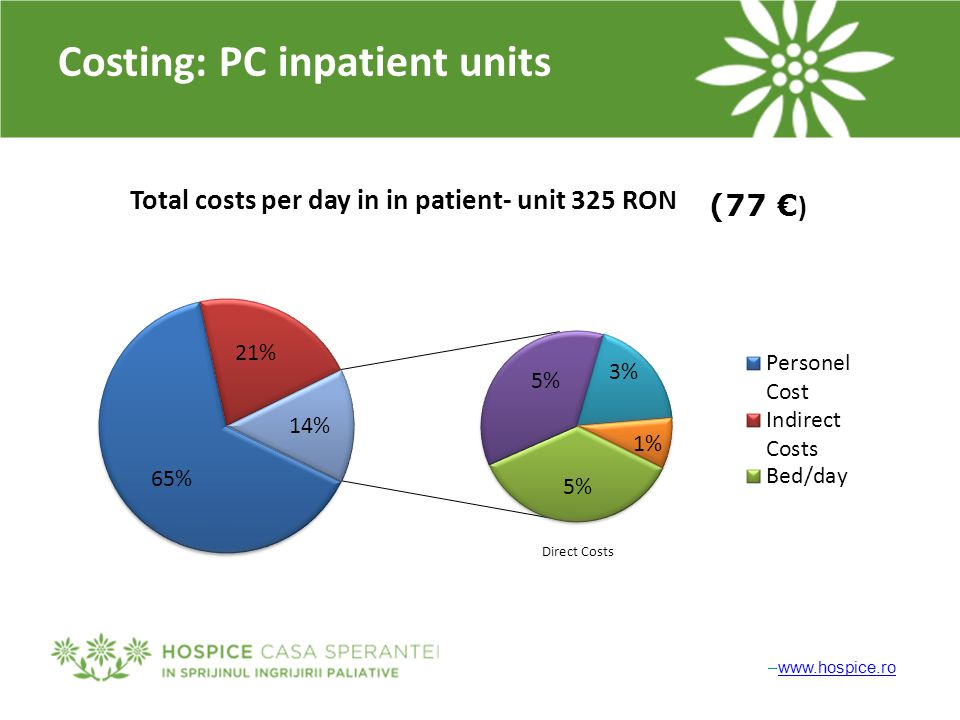 –www.hospice.rowww.hospice.ro Costing: PC inpatient units