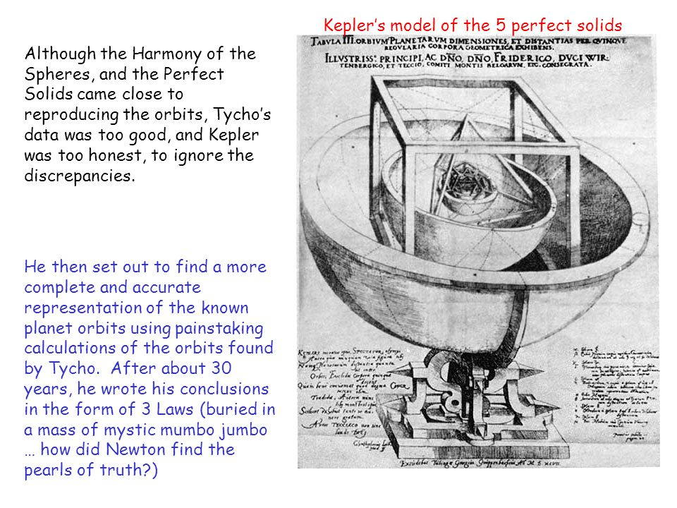 Kepler's Laws 1.The planets move in ellipses, with the Sun at one focus.